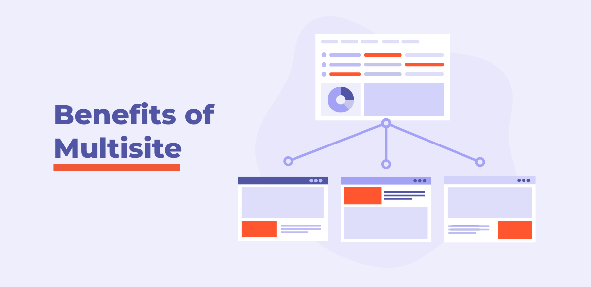 benefits of multisite cms